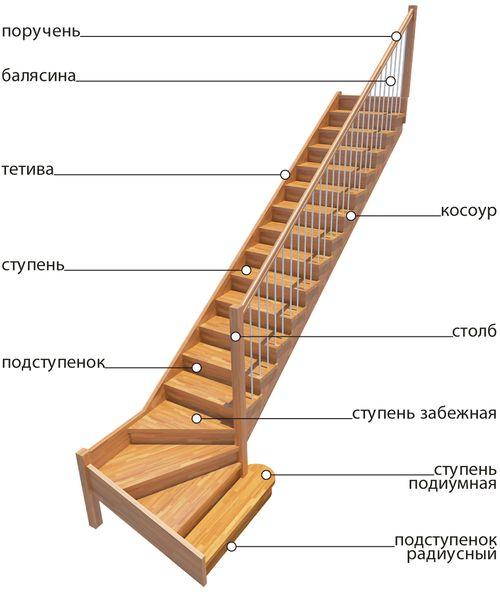 kak-postroit-derevyannuyu-lestnicu_4