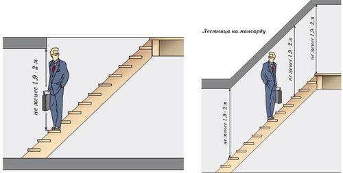 kak-rasschitat-lestnicu_5
